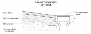 drains retrofit